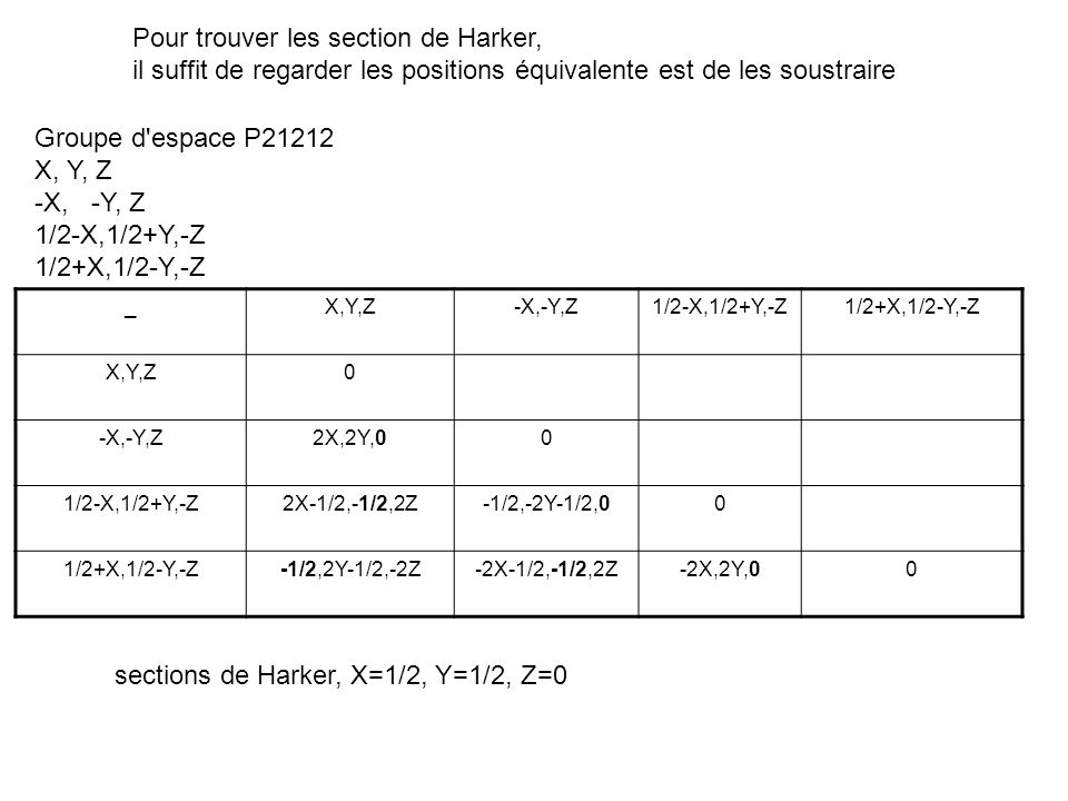 P2,P4,P6 section de Harker en 0 P2 1,P4 2,, P6 3 section de Harker en1/2 P4 1, P4 3 section de Harker en 1/4 P6 1, P6 5 section de Harker en 1/6