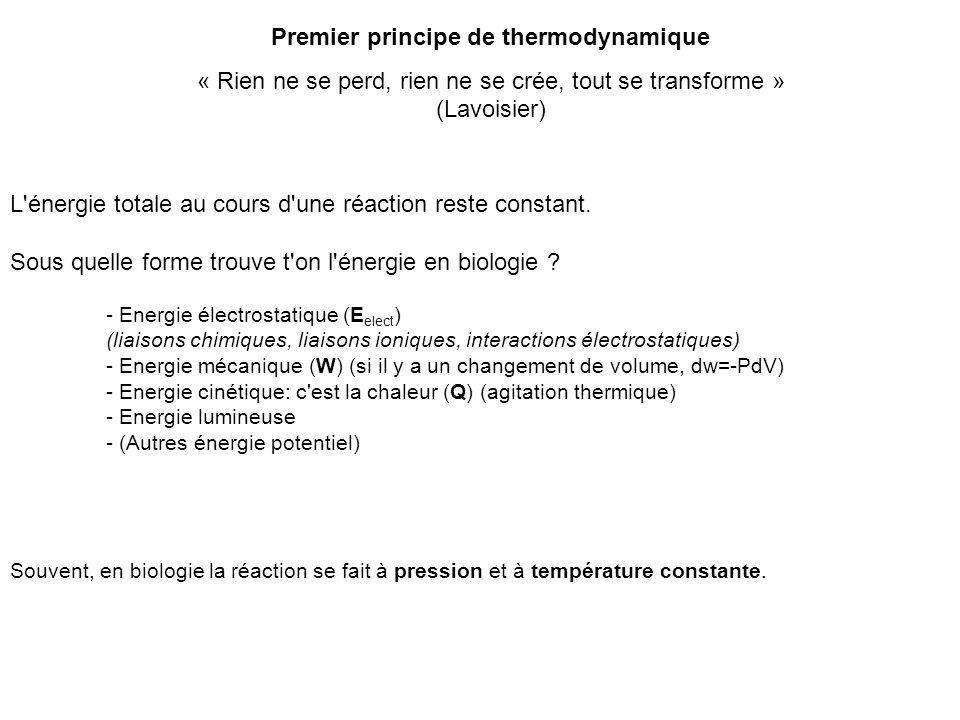 Premier principe de thermodynamique « Rien ne se perd, rien ne se crée, tout se transforme » (Lavoisier) L'énergie totale au cours d'une réaction rest