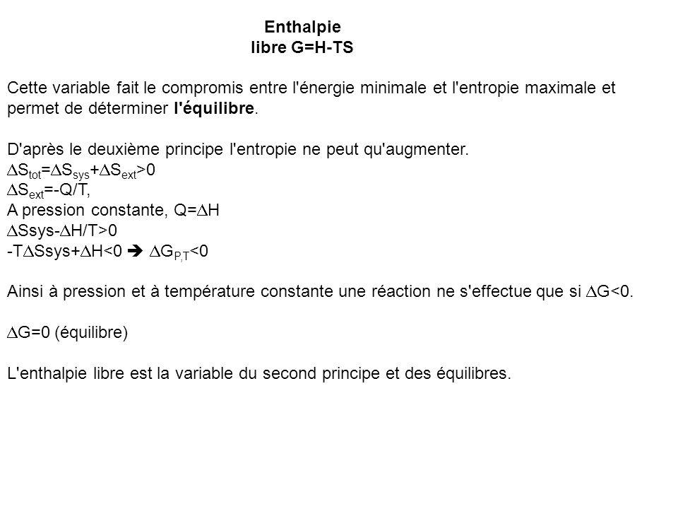 Enthalpie libre G=H-TS Cette variable fait le compromis entre l'énergie minimale et l'entropie maximale et permet de déterminer l'équilibre. D'après l