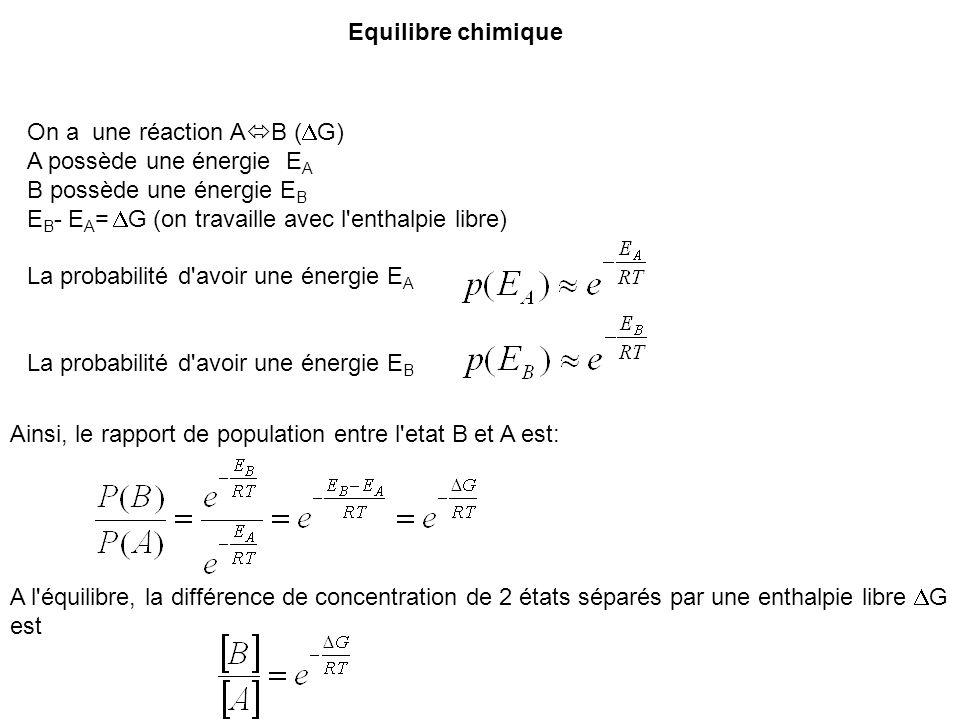 Equilibre chimique On a une réaction A B ( G) A possède une énergie E A B possède une énergie E B E B - E A = G (on travaille avec l'enthalpie libre)