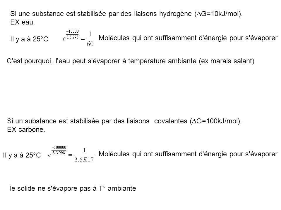 Si une substance est stabilisée par des liaisons hydrogène ( G=10kJ/mol). EX eau. Il y a à 25°C Molécules qui ont suffisamment d'énergie pour s'évapor