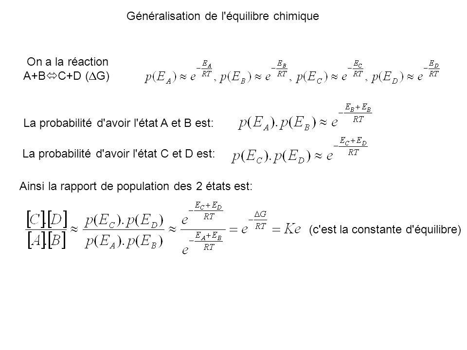 Généralisation de l'équilibre chimique On a la réaction A+B C+D ( G) La probabilité d'avoir l'état A et B est: La probabilité d'avoir l'état C et D es