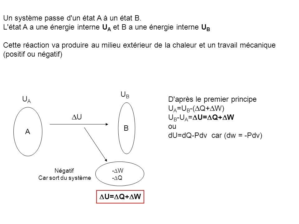 A B Un système passe d'un état A à un état B. L'état A a une énergie interne U A et B a une énergie interne U B Cette réaction va produire au milieu e