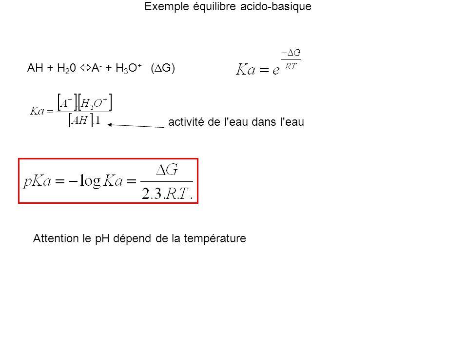 Exemple équilibre acido-basique AH + H 2 0 A - + H 3 O + ( G) activité de l'eau dans l'eau Attention le pH dépend de la température