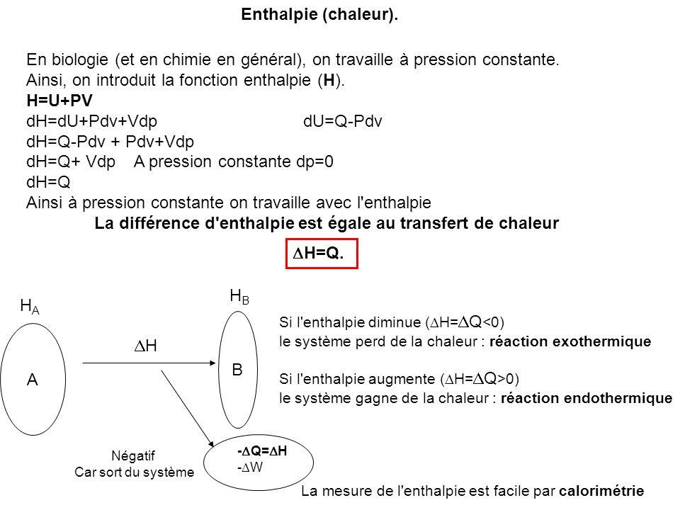 En biologie (et en chimie en général), on travaille à pression constante. Ainsi, on introduit la fonction enthalpie (H). H=U+PV dH=dU+Pdv+Vdp dU=Q-Pdv
