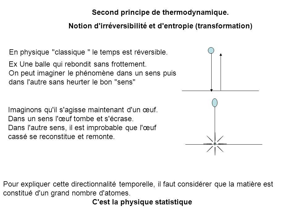 Second principe de thermodynamique. Notion d'irréversibilité et d'entropie (transformation) En physique