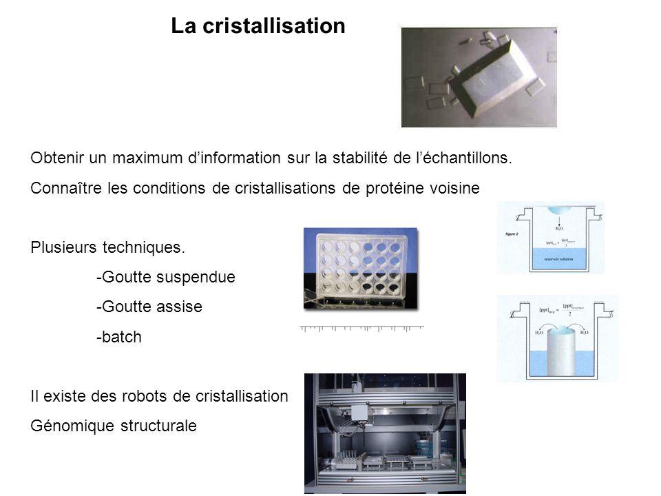 La cristallisation Obtenir un maximum dinformation sur la stabilité de léchantillons. Connaître les conditions de cristallisations de protéine voisine