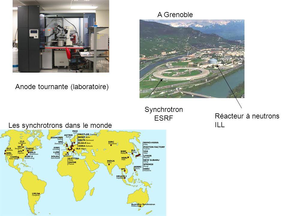 Anode tournante (laboratoire) Synchrotron ESRF Réacteur à neutrons ILL A Grenoble Les synchrotrons dans le monde