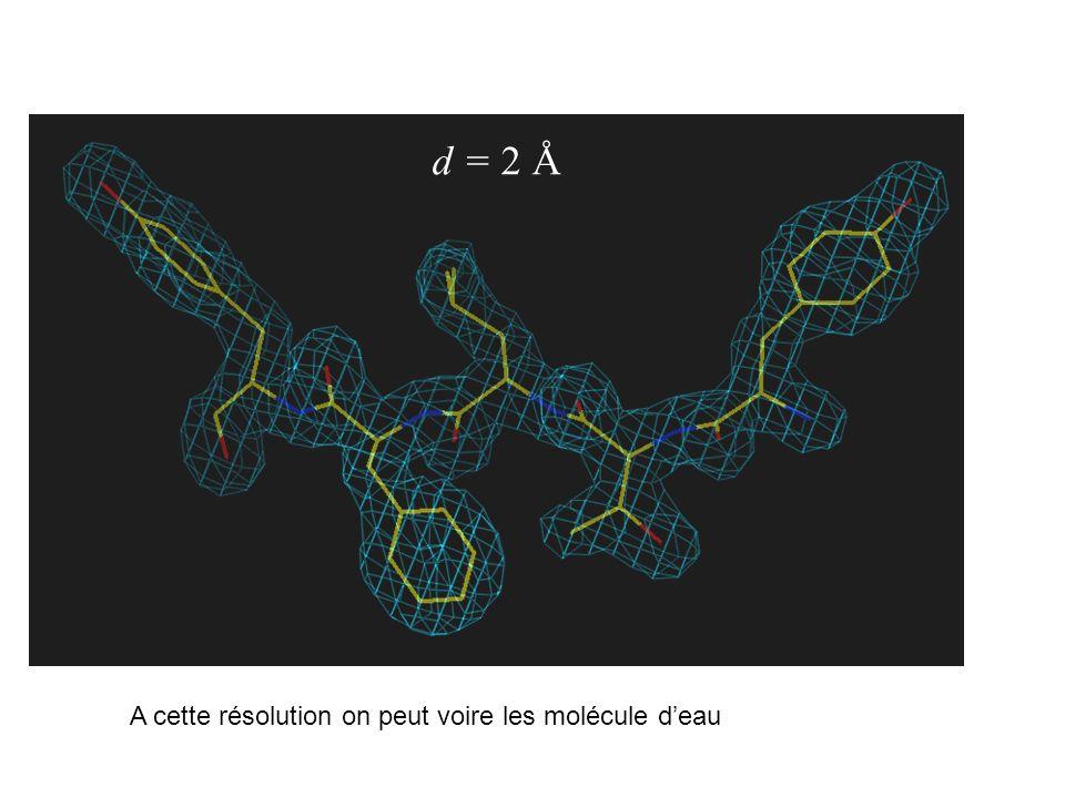 d = 2 Å A cette résolution on peut voire les molécule deau