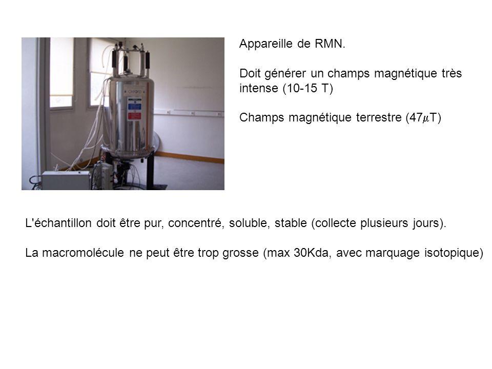 Appareille de RMN. Doit générer un champs magnétique très intense (10-15 T) Champs magnétique terrestre (47 T) L'échantillon doit être pur, concentré,