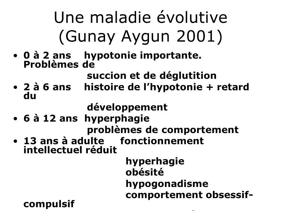 Une maladie évolutive (Gunay Aygun 2001) 0 à 2 ans hypotonie importante. Problèmes de succion et de déglutition 2 à 6 ans histoire de lhypotonie + ret