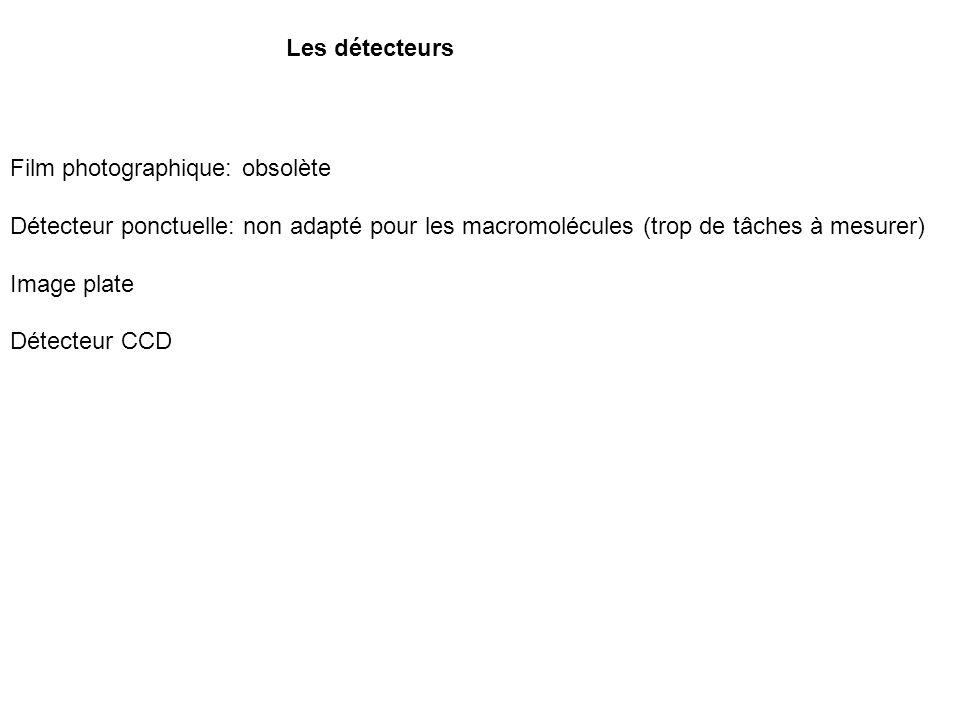 Les détecteurs Film photographique: obsolète Détecteur ponctuelle: non adapté pour les macromolécules (trop de tâches à mesurer) Image plate Détecteur
