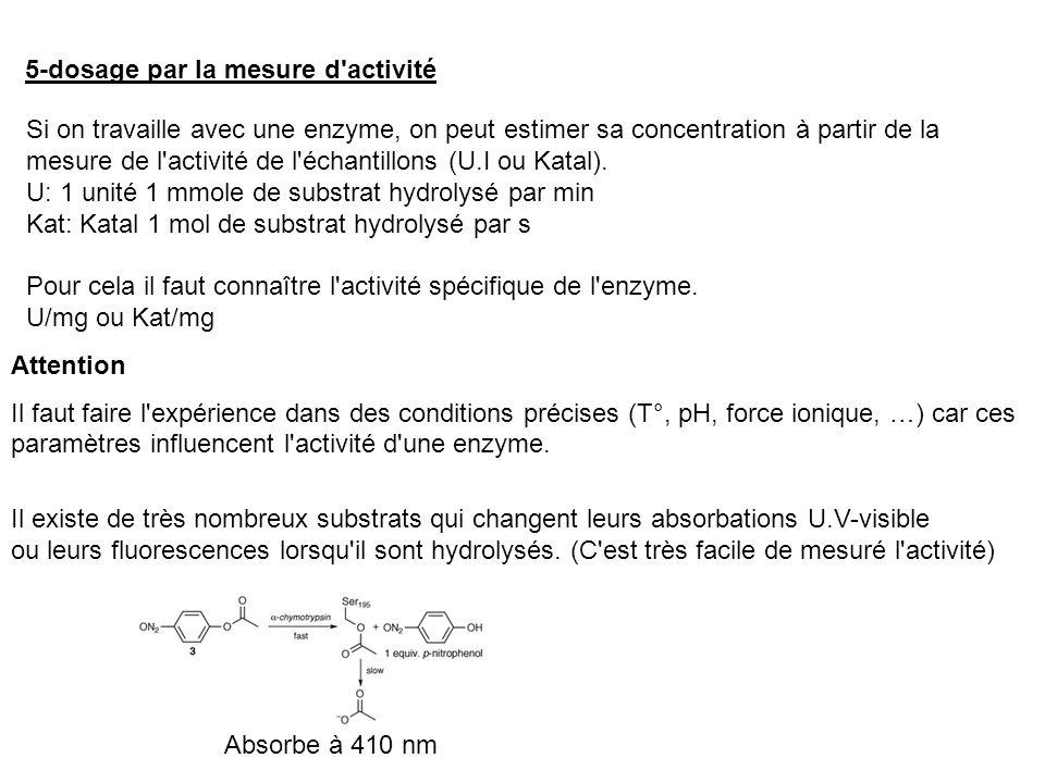 5-dosage par la mesure d activité Si on travaille avec une enzyme, on peut estimer sa concentration à partir de la mesure de l activité de l échantillons (U.I ou Katal).
