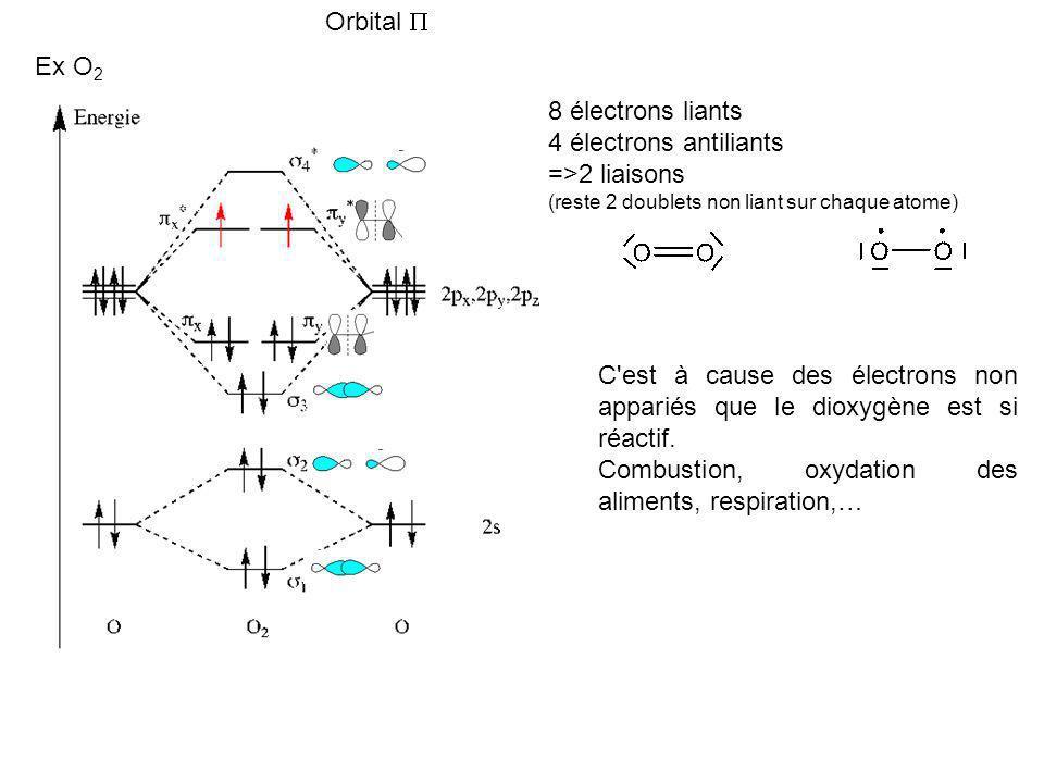 Orbital Ex O 2 8 électrons liants 4 électrons antiliants =>2 liaisons (reste 2 doublets non liant sur chaque atome) C'est à cause des électrons non ap