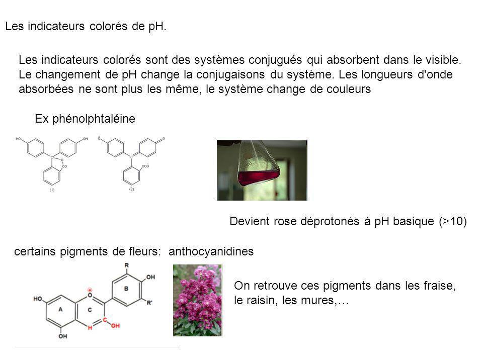 Les indicateurs colorés de pH. Les indicateurs colorés sont des systèmes conjugués qui absorbent dans le visible. Le changement de pH change la conjug