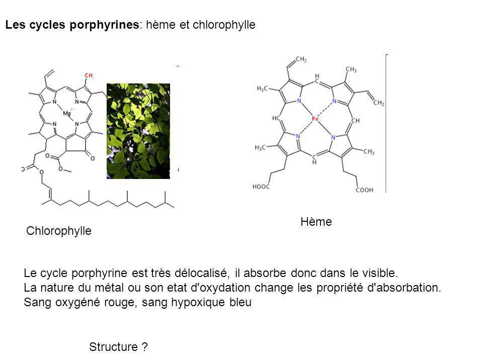 Les cycles porphyrines: hème et chlorophylle Chlorophylle Hème Le cycle porphyrine est très délocalisé, il absorbe donc dans le visible. La nature du