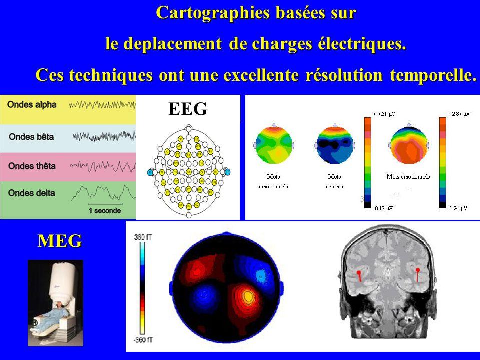 Cartographies basées sur le deplacement de charges électriques. Ces techniques ont une excellente résolution temporelle. EEG MEG