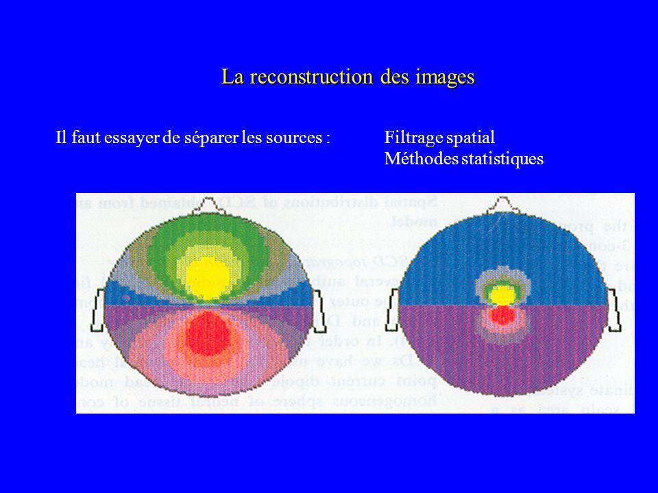 Il faut essayer de séparer les sources :Filtrage spatial Méthodes statistiques La reconstruction des images