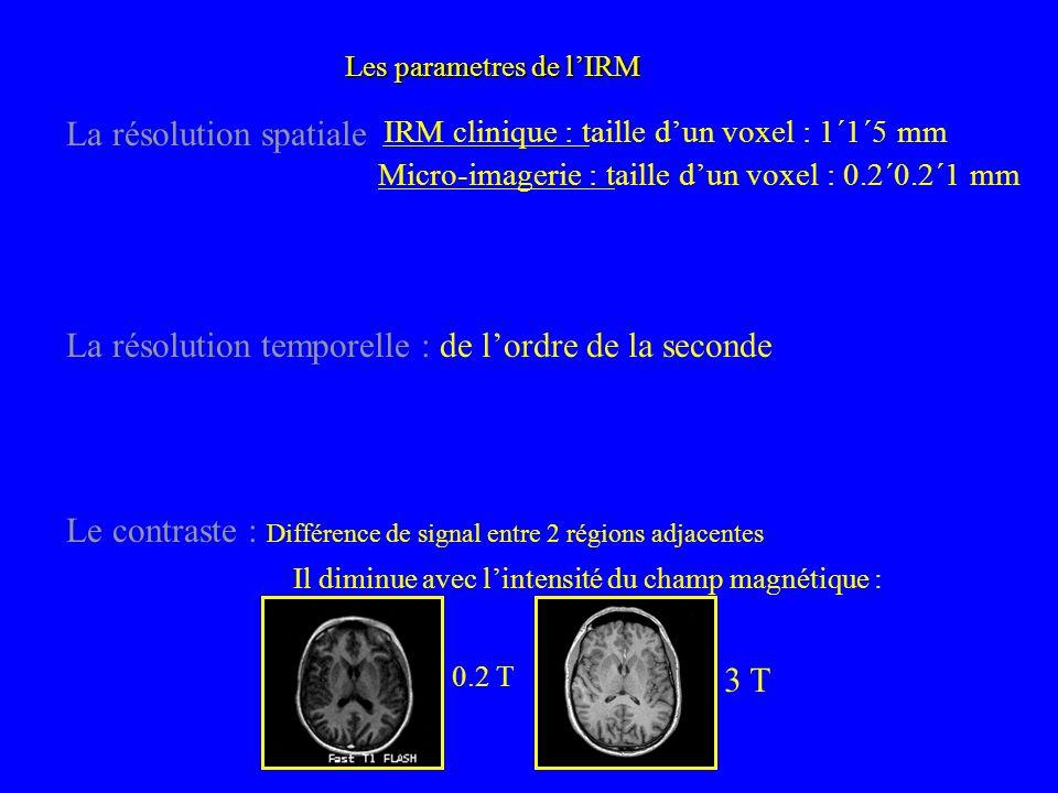 0.2 T 3 T Il diminue avec lintensité du champ magnétique : Les parametres de lIRM Le contraste : Différence de signal entre 2 régions adjacentes La ré