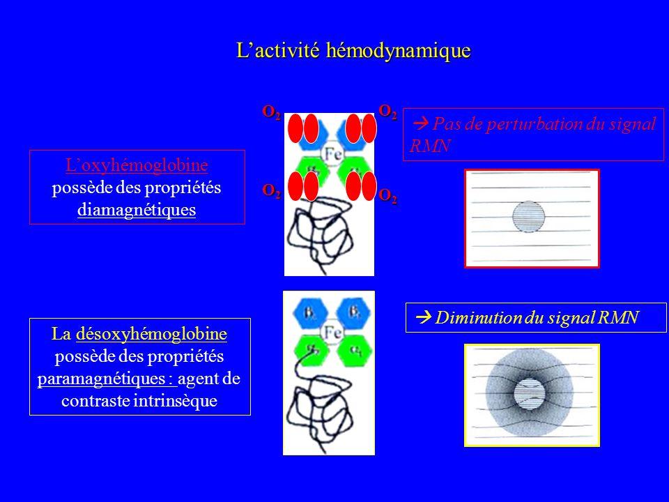 Loxyhémoglobine possède des propriétés diamagnétiques O2O2O2O2 O2O2O2O2 O2O2O2O2 O2O2O2O2 La désoxyhémoglobine possède des propriétés paramagnétiques