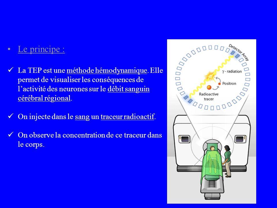 Le principe : La TEP est une méthode hémodynamique. Elle permet de visualiser les conséquences de lactivité des neurones sur le débit sanguin cérébral