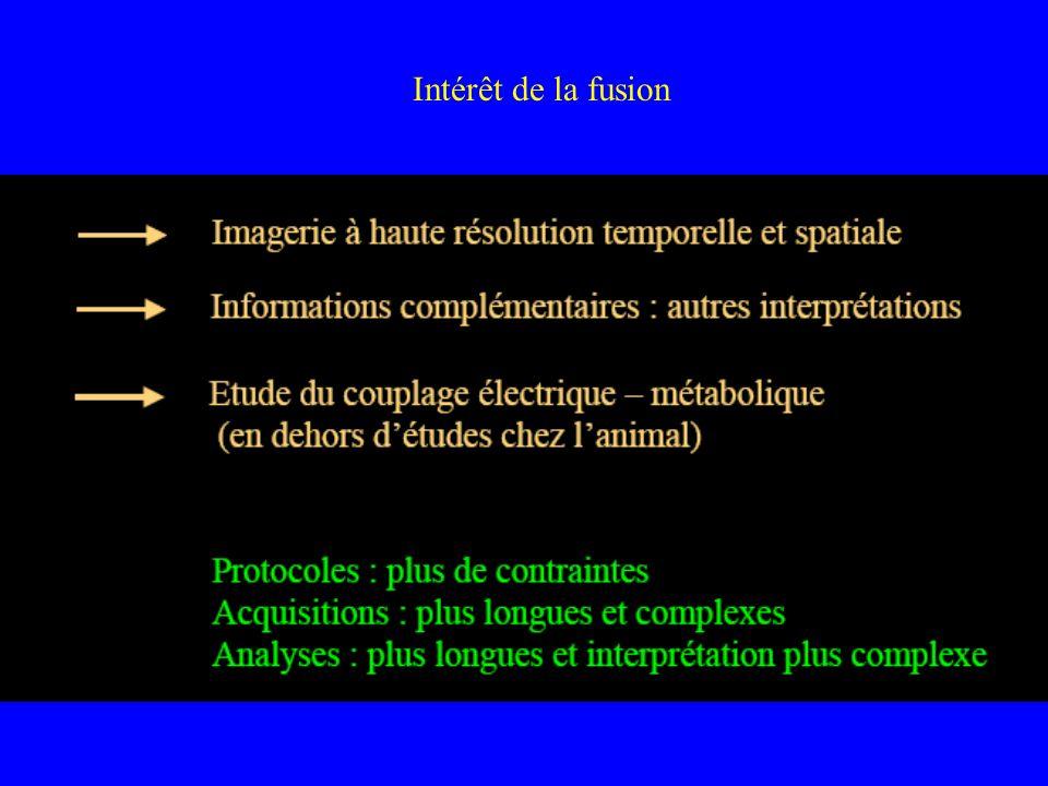 Intérêt de la fusion