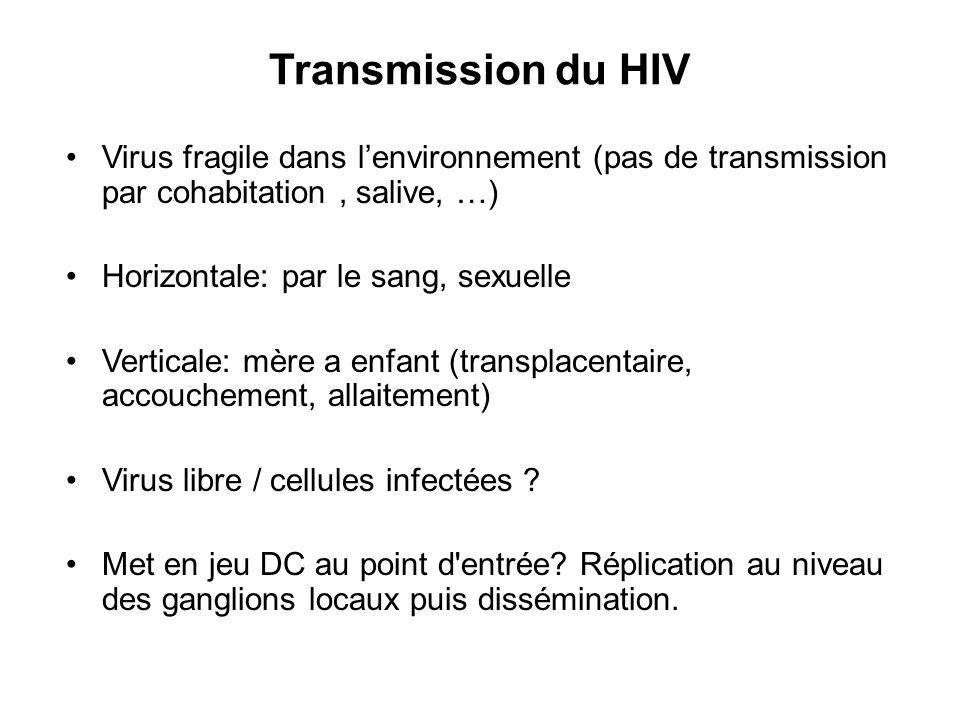 Transmission du HIV Virus fragile dans lenvironnement (pas de transmission par cohabitation, salive, …) Horizontale: par le sang, sexuelle Verticale:
