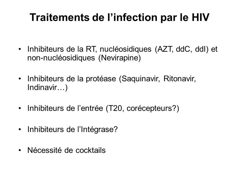 Traitements de linfection par le HIV Inhibiteurs de la RT, nucléosidiques (AZT, ddC, ddI) et non-nucléosidiques (Nevirapine) Inhibiteurs de la protéas