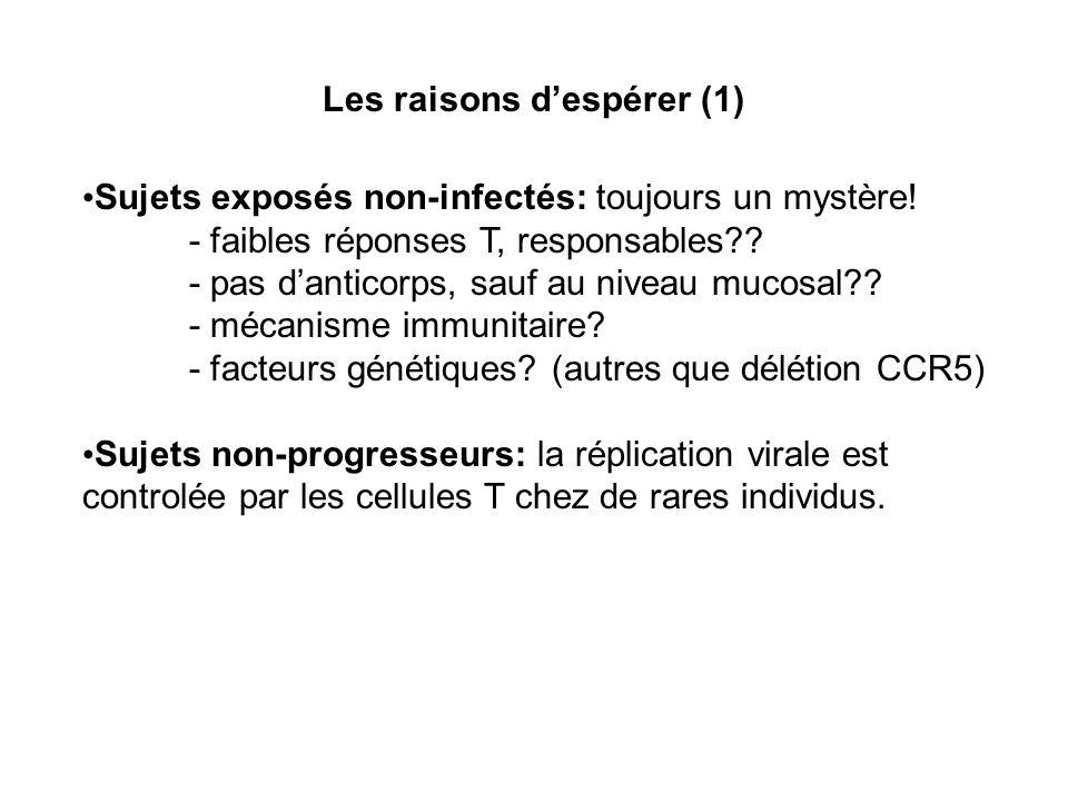 Sujets exposés non-infectés: toujours un mystère! - faibles réponses T, responsables?? - pas danticorps, sauf au niveau mucosal?? - mécanisme immunita