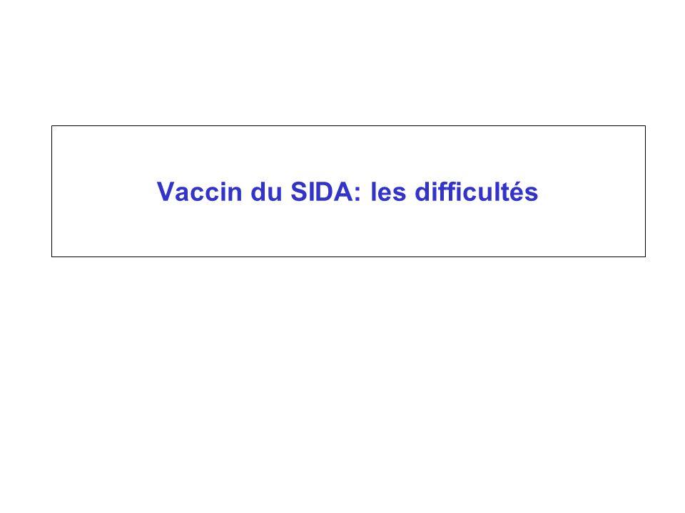 Vaccin du SIDA: les difficultés