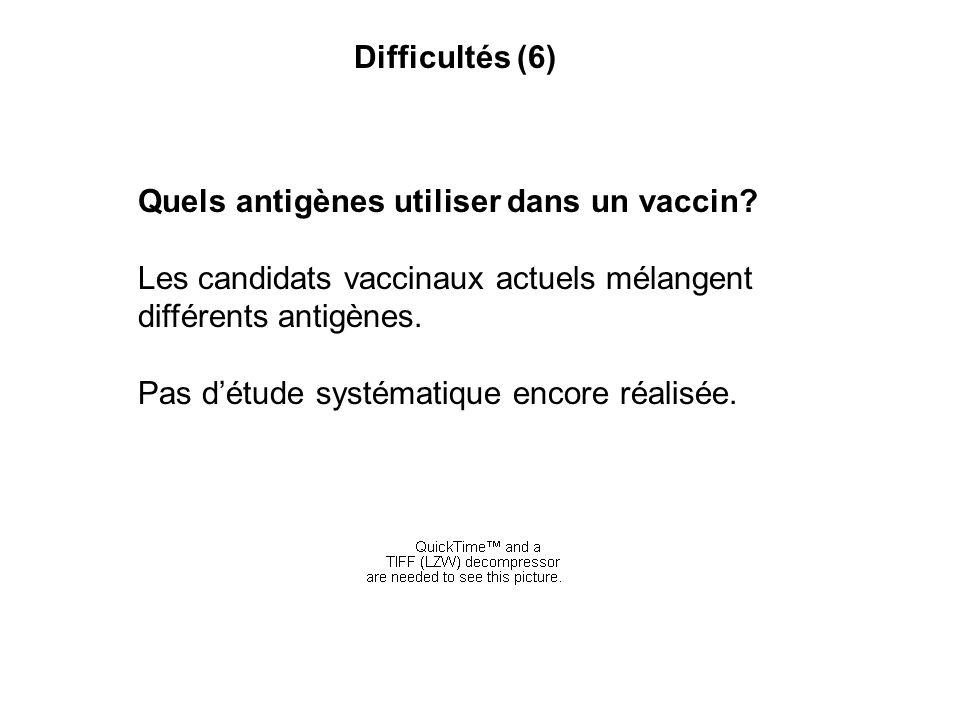 Difficultés (6) Quels antigènes utiliser dans un vaccin? Les candidats vaccinaux actuels mélangent différents antigènes. Pas détude systématique encor