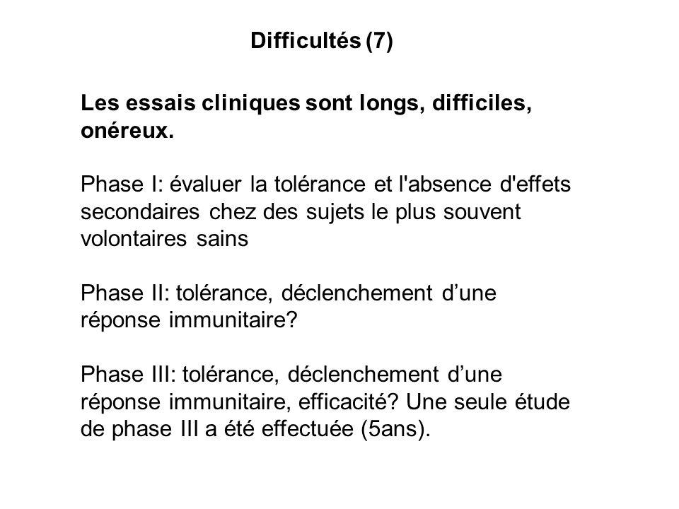 Difficultés (7) Les essais cliniques sont longs, difficiles, onéreux. Phase I: évaluer la tolérance et l'absence d'effets secondaires chez des sujets