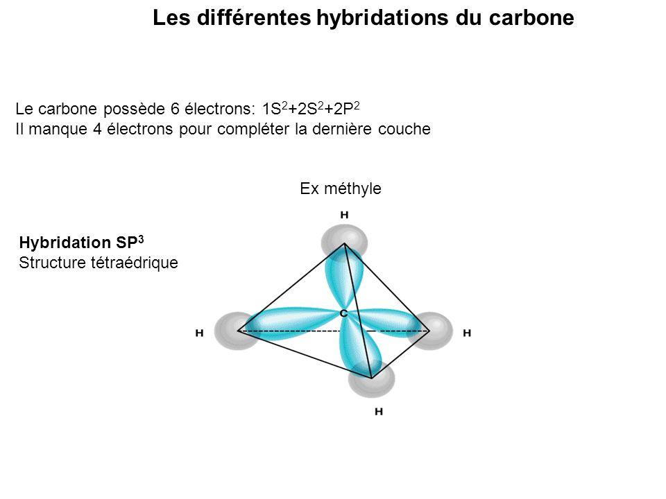 Les différentes hybridations du carbone Le carbone possède 6 électrons: 1S 2 +2S 2 +2P 2 Il manque 4 électrons pour compléter la dernière couche Hybri
