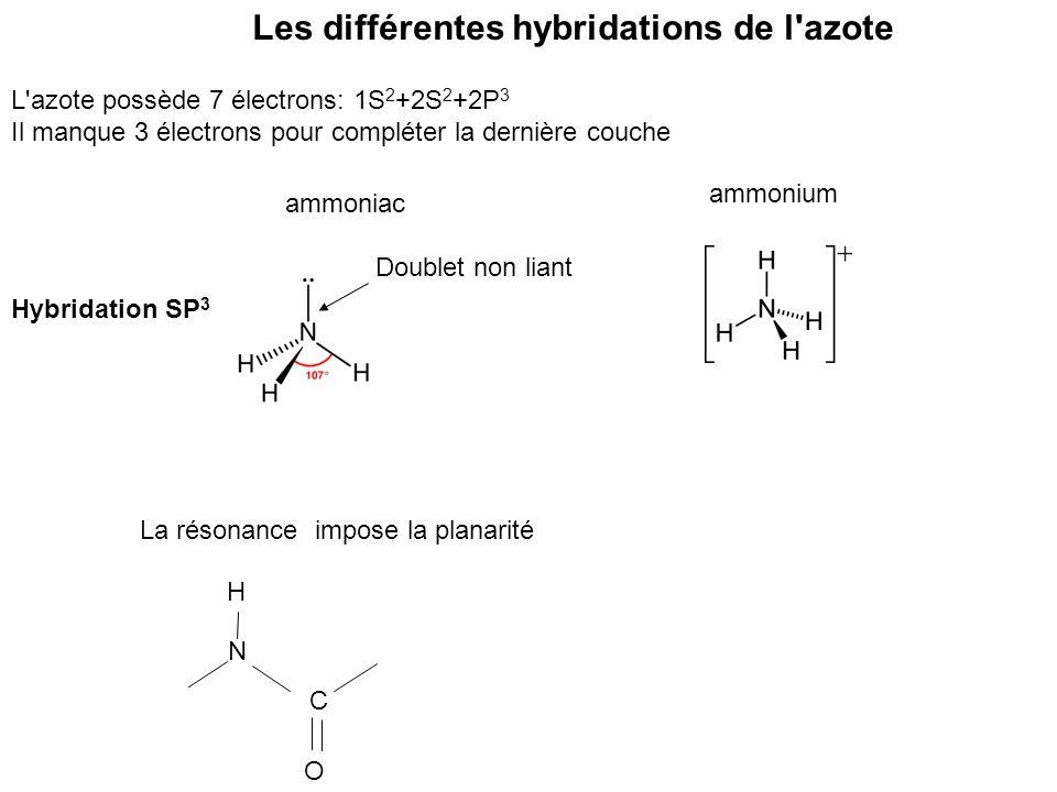 Les différentes hybridations de l'azote L'azote possède 7 électrons: 1S 2 +2S 2 +2P 3 Il manque 3 électrons pour compléter la dernière couche Hybridat