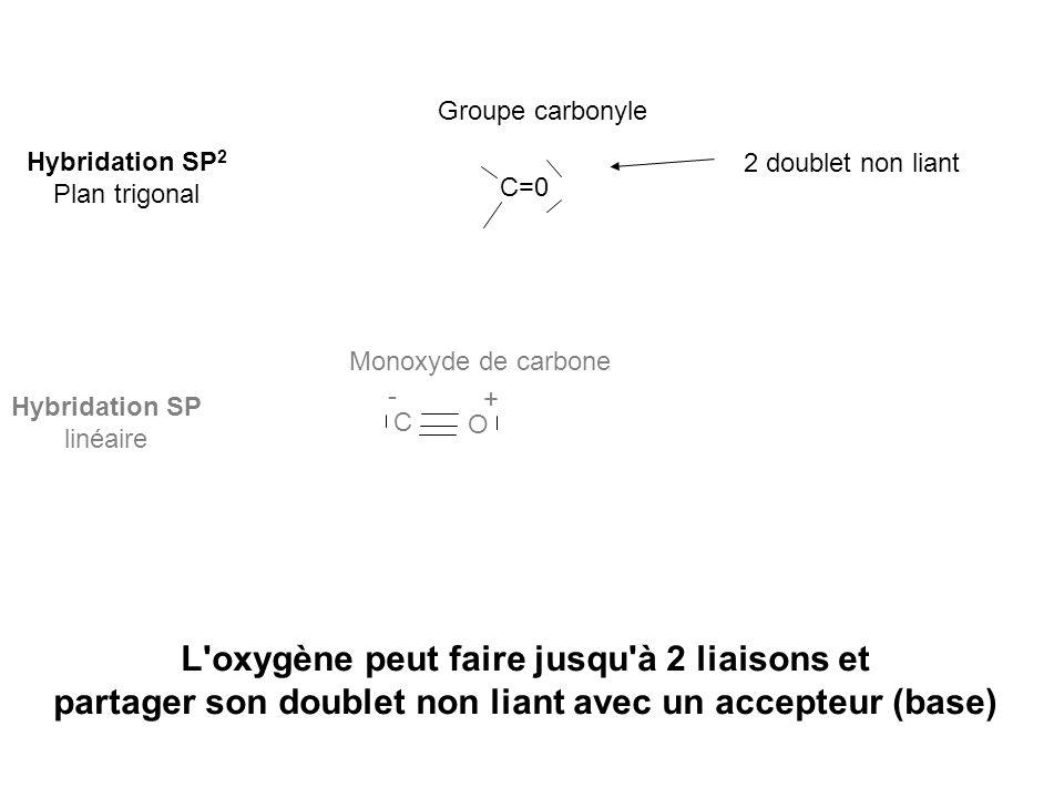 Hybridation SP 2 Plan trigonal C=0 Groupe carbonyle 2 doublet non liant L'oxygène peut faire jusqu'à 2 liaisons et partager son doublet non liant avec