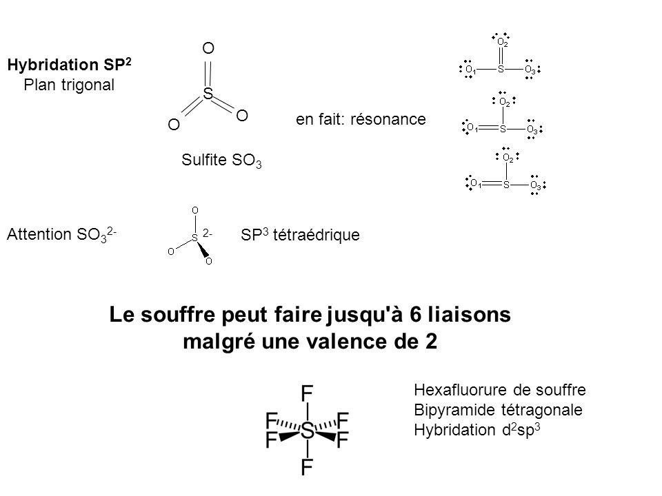 S O O O Sulfite SO 3 Hybridation SP 2 Plan trigonal en fait: résonance Attention SO 3 2- 2- SP 3 tétraédrique Le souffre peut faire jusqu'à 6 liaisons