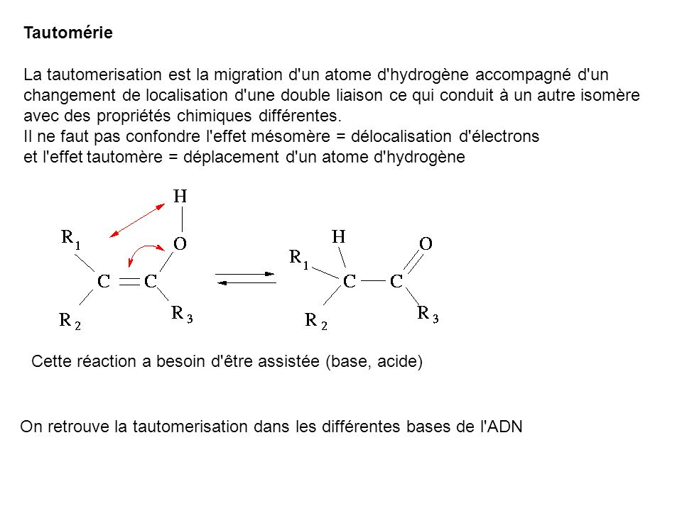 Tautomérie La tautomerisation est la migration d'un atome d'hydrogène accompagné d'un changement de localisation d'une double liaison ce qui conduit à