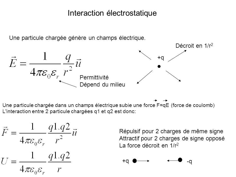 Interaction électrostatique Une particule chargée génère un champs électrique. Permittivité Dépend du milieu Décroit en 1/r 2 Une particule chargée da