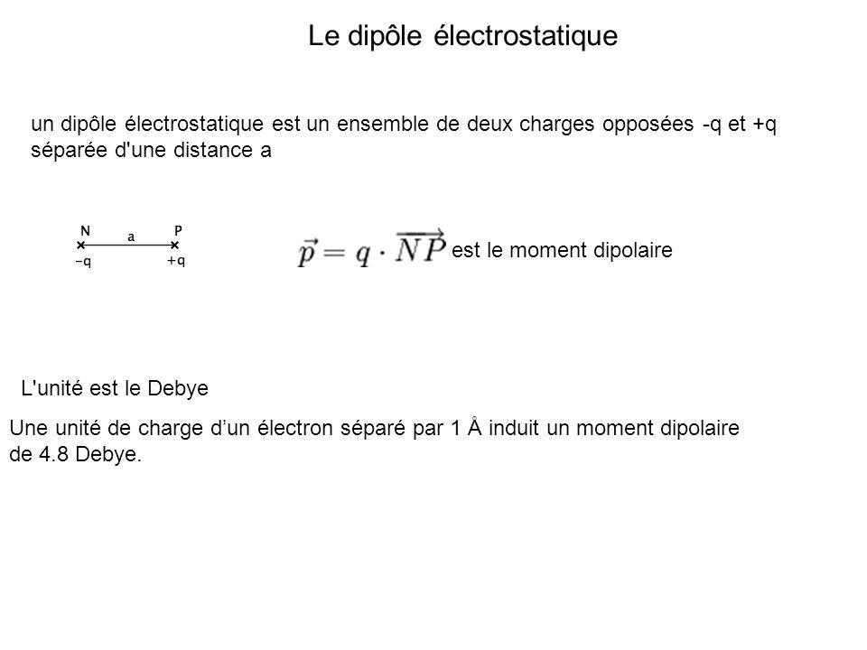 Le dipôle électrostatique un dipôle électrostatique est un ensemble de deux charges opposées -q et +q séparée d'une distance a est le moment dipolaire