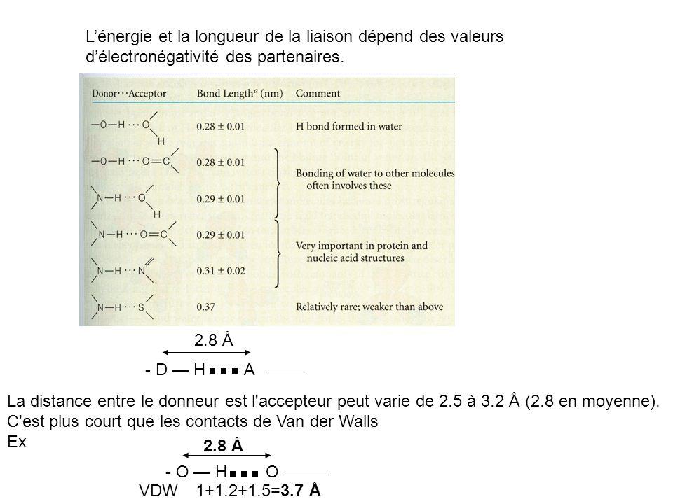 Lénergie et la longueur de la liaison dépend des valeurs délectronégativité des partenaires. La distance entre le donneur est l'accepteur peut varie d