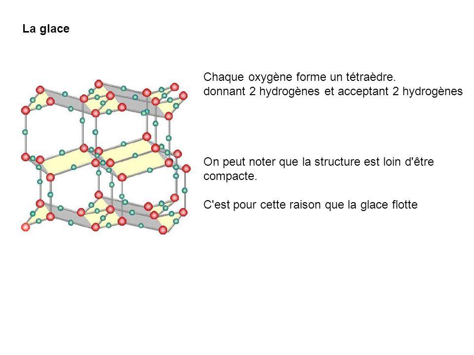 La glace Chaque oxygène forme un tétraèdre. donnant 2 hydrogènes et acceptant 2 hydrogènes On peut noter que la structure est loin d'être compacte. C'