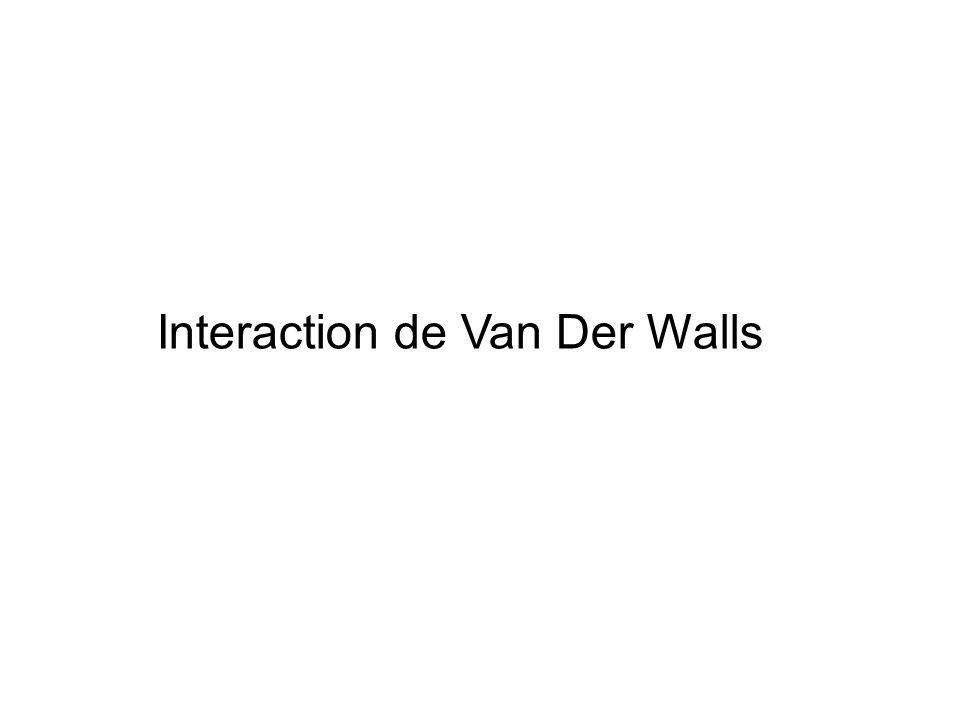 L interaction de Van Der Waals Un atome est composé d un noyau (+) et d un nuage électronique (-) Lorsque que 2 atomes s approchent.
