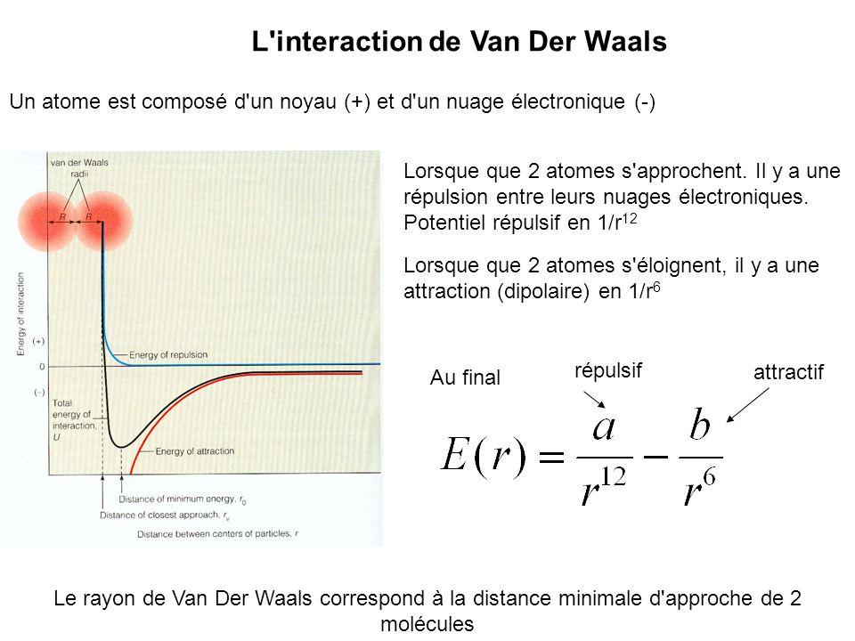 ElémentRWD (Å) H1.20-1.45 C1.65-1.70 N1.55 O1.5 F1.5-1.6 Cl1.7-1.9 P1.85 S1.8 Chaque éléments à un rayon de Van Der Waals qui peut varier RWD C est le volume occupé par un atome sans liaisons