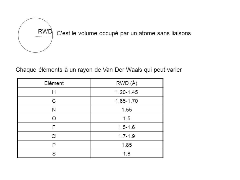 ElémentRWD (Å) H1.20-1.45 C1.65-1.70 N1.55 O1.5 F1.5-1.6 Cl1.7-1.9 P1.85 S1.8 Chaque éléments à un rayon de Van Der Waals qui peut varier RWD C'est le