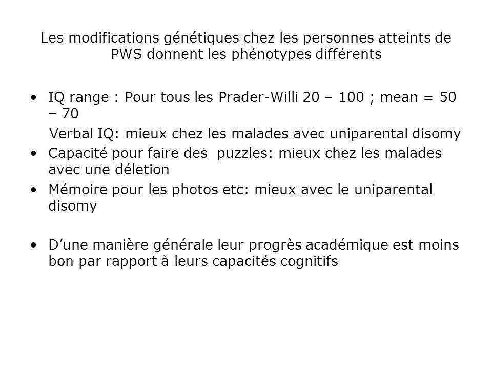Les modifications génétiques chez les personnes atteints de PWS donnent les phénotypes différents IQ range : Pour tous les Prader-Willi 20 – 100 ; mea