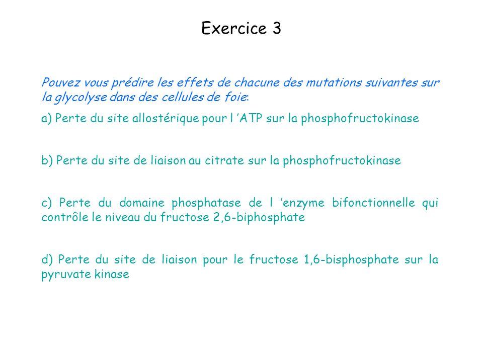 Exercice 3 Pouvez vous prédire les effets de chacune des mutations suivantes sur la glycolyse dans des cellules de foie: a) Perte du site allostérique