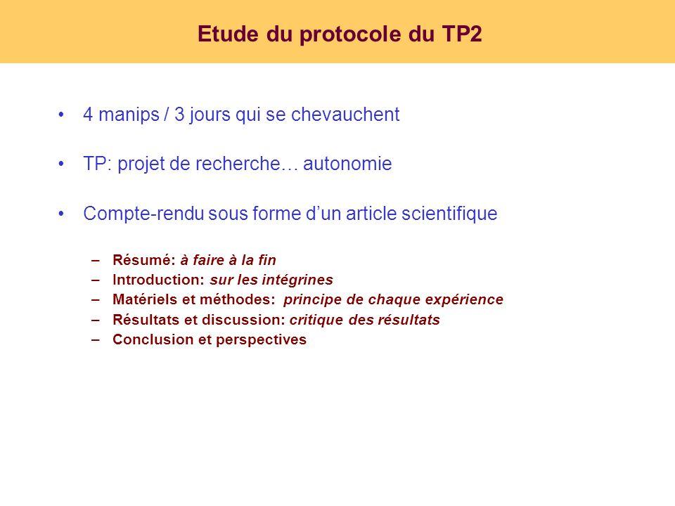 Etude du protocole du TP2 4 manips / 3 jours qui se chevauchent TP: projet de recherche… autonomie Compte-rendu sous forme dun article scientifique –R
