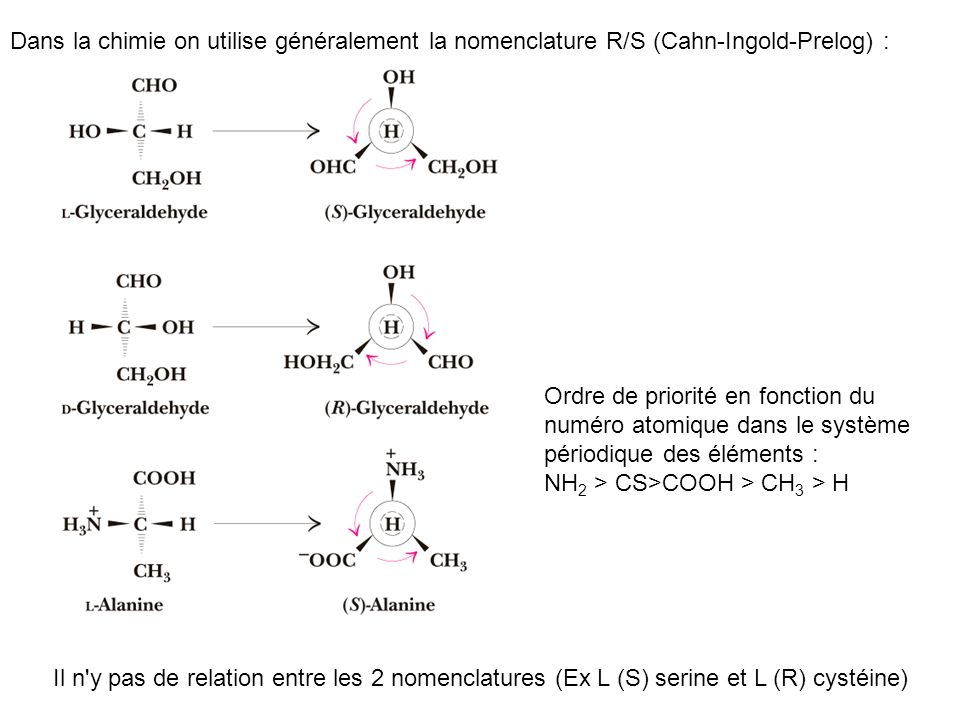 Dans la chimie on utilise généralement la nomenclature R/S (Cahn-Ingold-Prelog) : Ordre de priorité en fonction du numéro atomique dans le système pér