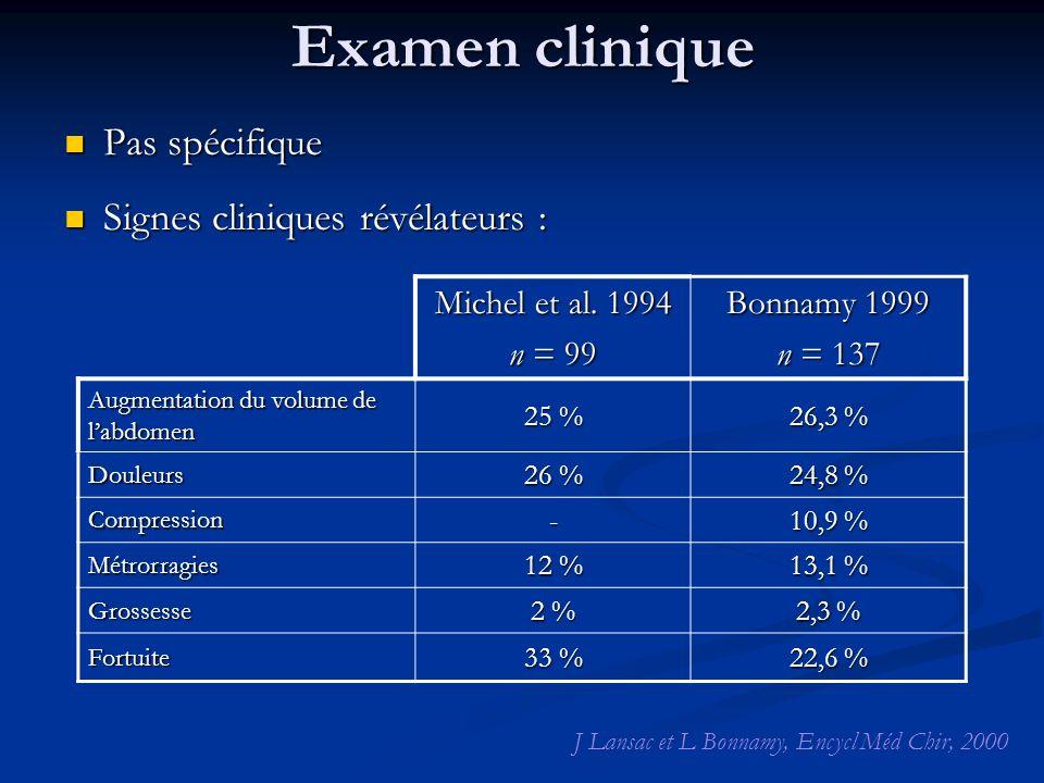 Examen clinique Pas spécifique Pas spécifique Signes cliniques révélateurs : Signes cliniques révélateurs : Michel et al. 1994 n = 99 Bonnamy 1999 n =