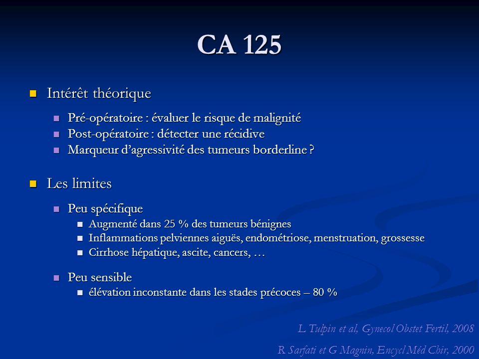 CA 125 Intérêt théorique Intérêt théorique Pré-opératoire : évaluer le risque de malignité Pré-opératoire : évaluer le risque de malignité Post-opérat